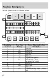 2002 Cougar Fuse Box Outside Wiring Diagram Central1 Central1 Bujinkan It