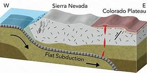 Flight Plan  Part I  U2013 Geology Of The San Rafael Swell