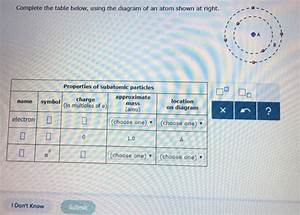 Solved  Complete The Table Below  Using The Diagram Of An