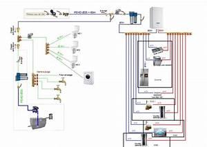 Schema Installation Plomberie Maison : installation plomberie multicouche sanitaire et chauffage ~ Voncanada.com Idées de Décoration