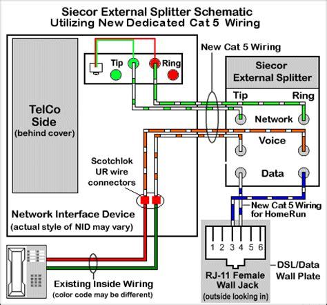 Siecor External Splitter Homerun Diagram Southeast