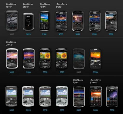 all blackberry phones blackberry mobile gadget doctor