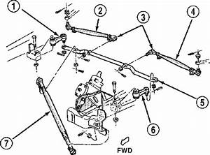 Bilen Utmerket Mekanisme  Pitman Arm And Idler Arm Diagram Of