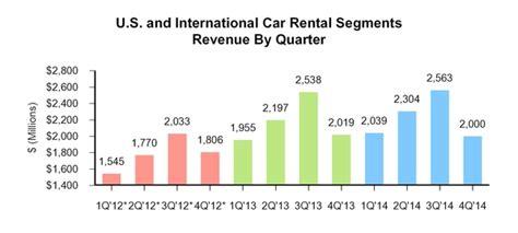 Accrued Unbilled Revenue;