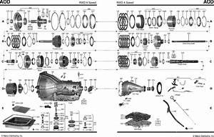 94 F150 Transmission Wiring Diagram