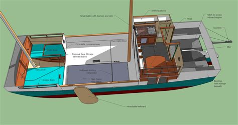 sailing barge  vermont sail freight project