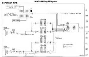 similiar 1995 nissan pick up stereo diagram keywords 1995 nissan pick up radio wiring diagram