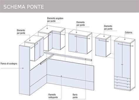 Guardaroba A Ponte by Mobili Doimo Cityline Misure E Componibilit 224