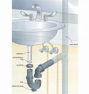 Diy Plumbing  Be Your Own Plumber - Diy