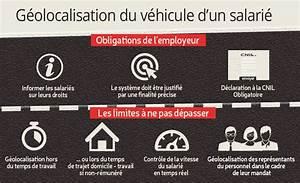 Geolocalisation Vehicule : g olocalisation attention l utilisation illicite des donn es collect es ~ Gottalentnigeria.com Avis de Voitures
