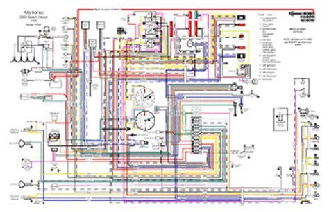 Wiring Diagram For 1984 Alfa Romeo Spider alfa romeo car and autos