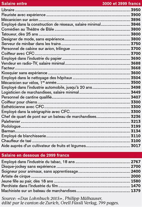 salaire chef de cuisine suisse salaires 2015 qui gagne combien l 39 illustré