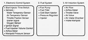 Minuta Serija  Materi Sistem Efi Mobil 2