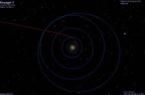 File:Voyager 1 trajectory.png - Wikipedia