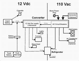 Image Result For 30 Amp Rv Wiring Diagram