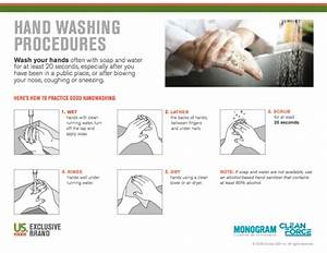 Hand Washing And Sanitizing Procedures