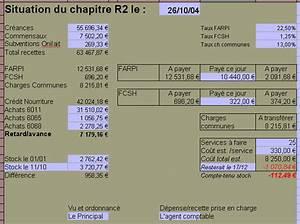 Calcul Crédit Auto : calcul du cr dit nourriture intendancezone ~ Medecine-chirurgie-esthetiques.com Avis de Voitures