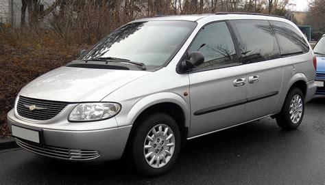 File:Chrysler Voyager front 20090206.jpg - Wikipedia