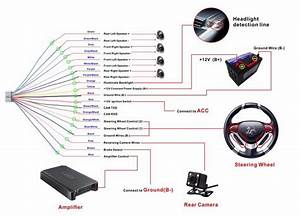 Mp5 Car Player Andoid5 1 Gps Dvd Stereo 7 0inch 1080p Hd