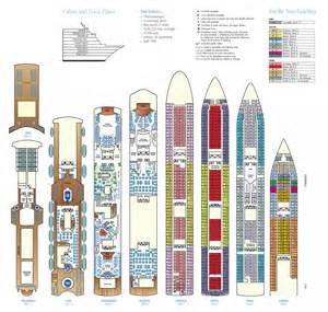 pacific sun deck layout