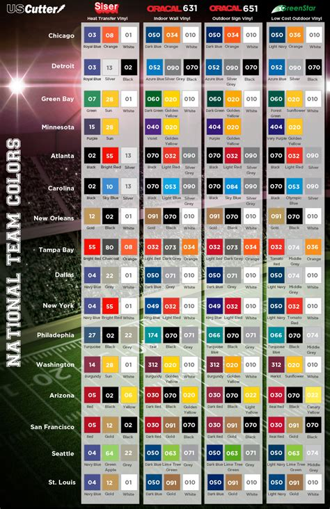 college football colors pro football pro hobby cutters uscutter