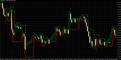 Darvas Boxes (early version) - Indices - General - MQL5 ...