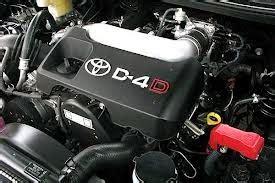 service alternator dan stater dynamo service alternator