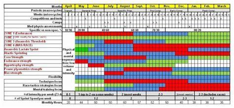 annual work plan template elegant annual training plan