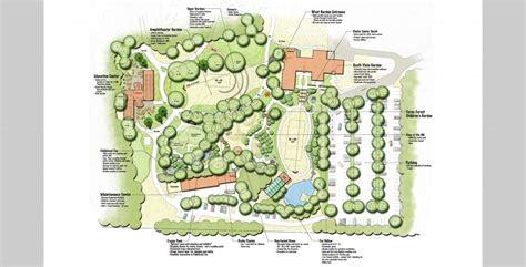 fernwood botanical garden pashekmtr