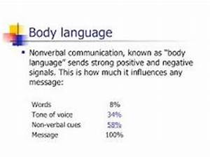 1000+ images about Body Language on Pinterest | Positive ...