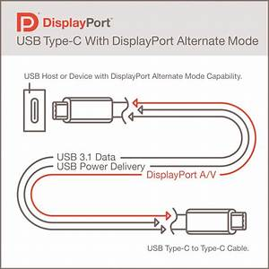 Micro Usb To Usb C Wiring Diagram