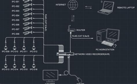 router cad block  typical drawing  designers