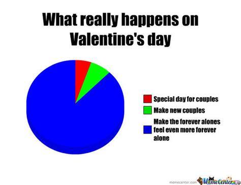 Funny Valentines Day Meme - 65 funny valentines day memes