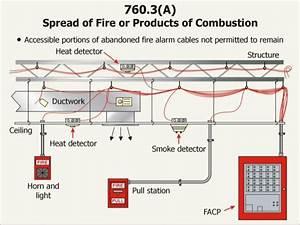 Fire Basics 1
