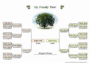 Free printable family tree chart four generations on one for Interactive family tree template