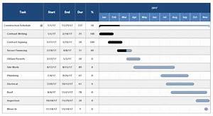 Project Gantt Chart Template Construction Schedule Template Task List Templates
