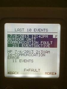 Carrier Communicating System Fault