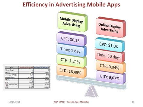 Mobile Apps Marketingios Game Advertising Case Study. Free Kids Newsletter Templates. Manufacturing Accounting Systems. Best Health Insurance In Ca Smtp For Godaddy. Free Pen Testing Training Acc Online Classes. Best Place To Create A Free Website. Same Day Approval Loans Cloud Web Development. Contract Manufacturing Medical. Social Media Analytics Company