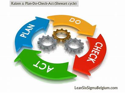 Act Plan Check Kaizen Cycle Improvement Pdca