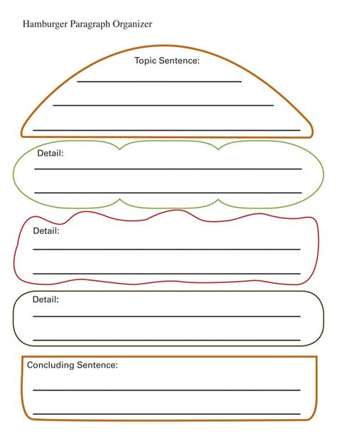 Burger Writing Template by Horseshoe Crab Curriculum Janice Petrie