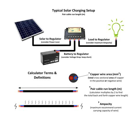 solar panel wiring size wiring diagram content