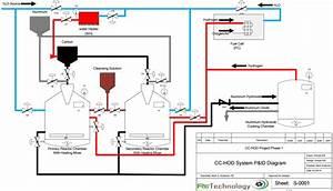 J - Fuel Cell Power Generator