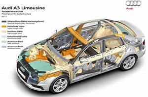 2015 Audi A3 Body Structure And Safety Systems  U2013 Boron