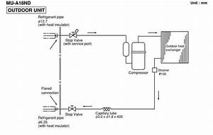 Mitsubishi Air Conditioner Error Codes