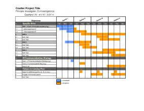 Gantt Chart Excel 2010 Template Best Photos Of Excel Table Templates Blank Football Stat Sheet Template Excel Schedule