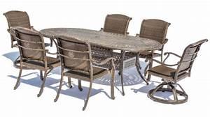 Table De Jardin Ovale : emejing table jardin ovale aluminium pictures awesome ~ Teatrodelosmanantiales.com Idées de Décoration