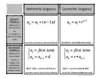 recursive and formulas geometric and arithmetic