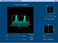 Differential Equations Mathematics MIT OpenCourseWare