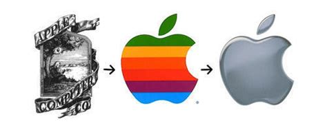 apple logo design history and evolution