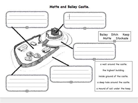 motte  bailey castle diagram teaching resources